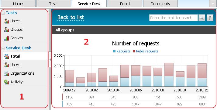 Reports Module User Interface
