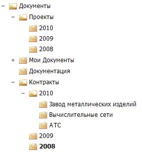 Файловое хранилище и пример структуры каталогов в TeamWox