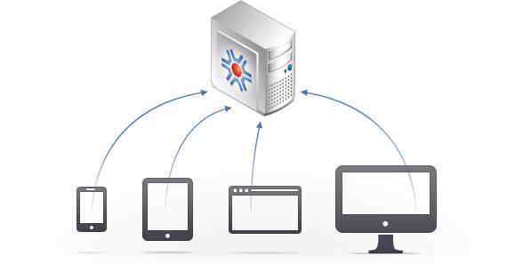 Система управления предприятием TeamWox: клиентское удаленное рабочее место
