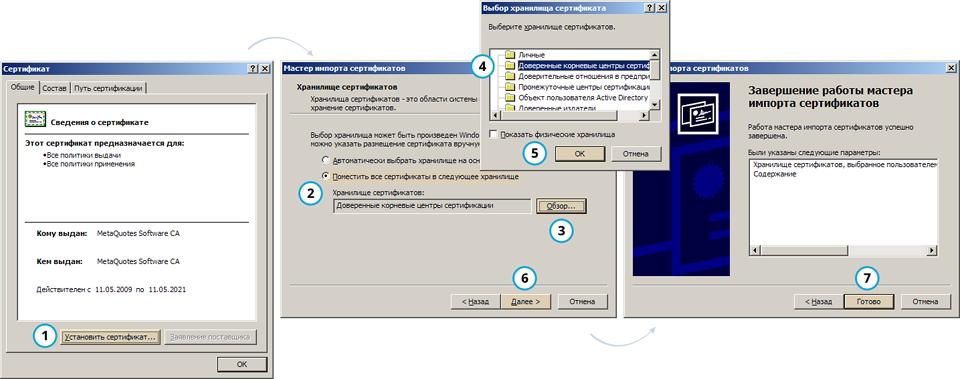 TeamWox Groupware: установка сертификата в хранилище ОС Windows